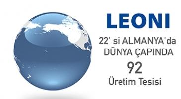 leoni kurumsal tanıtım filmi- bursa gemlik organize